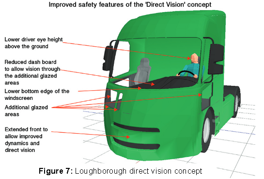 Safer-hgv-designs.png