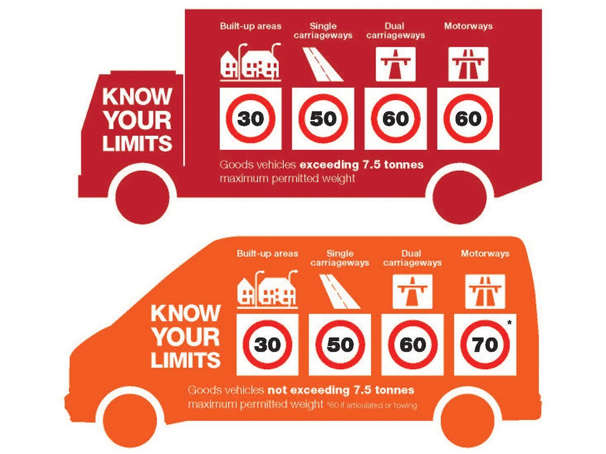 Truck-and-Van-Speed-Limits.jpg