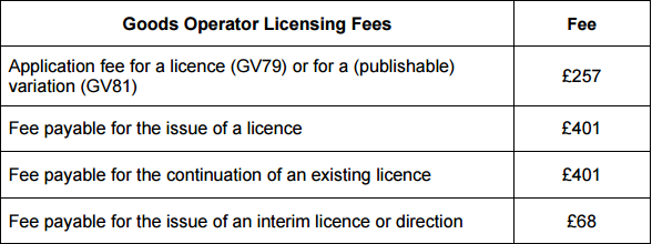 Becoming-an-Owner-Driver-O-Licence-Fees.png
