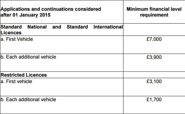 Owner-Driver-operators-Licence-Fees-1.png