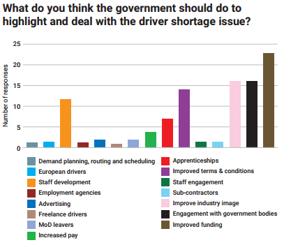 HGV-driver-shortage-survey.png