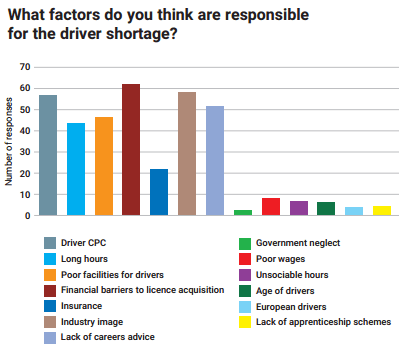 UK-HGV-driver-shortage-survey-results.png