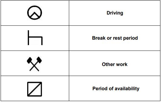 HGV Driving Hours Tacho Symbols