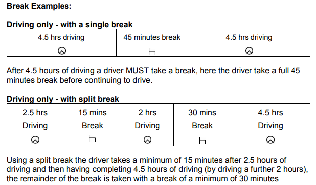 HGV driving hours break guide