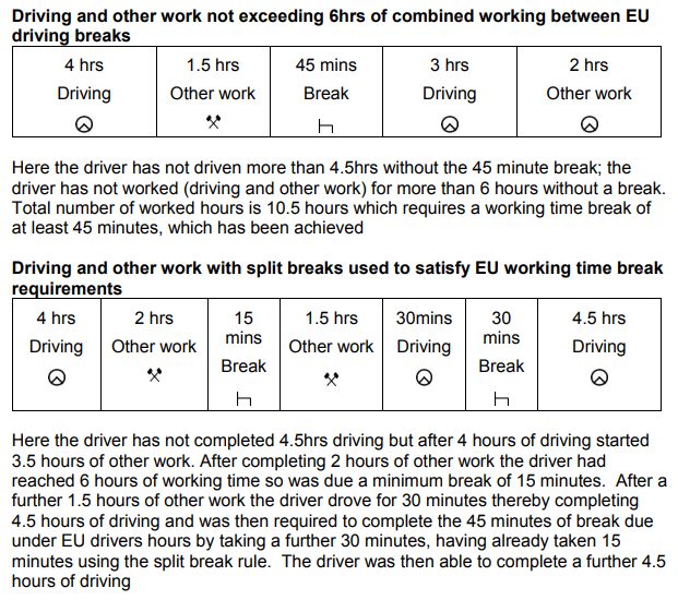 HGV driving hours break simplified