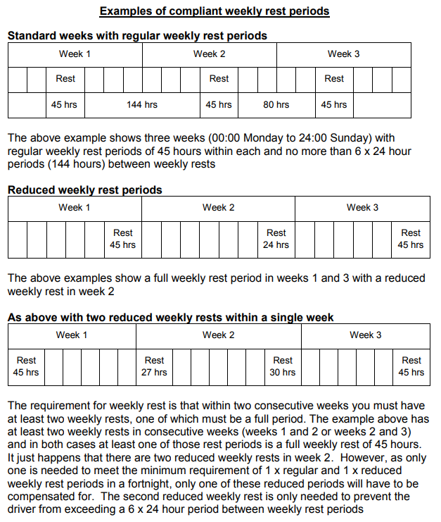 HGV weekly rest periods