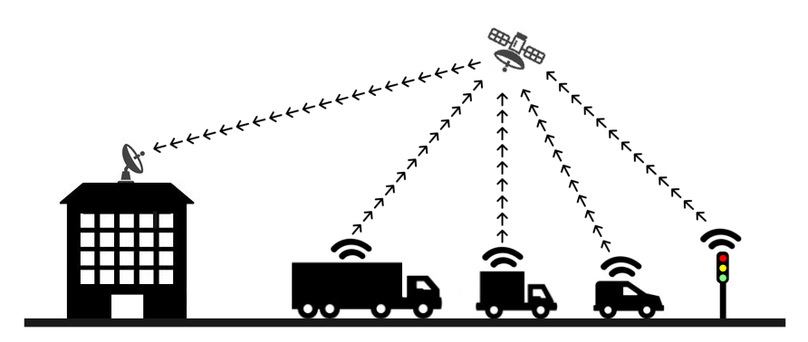 Connected-vehicles.png
