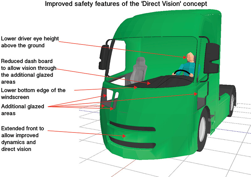 Direct-Vision-lorries-2.jpg